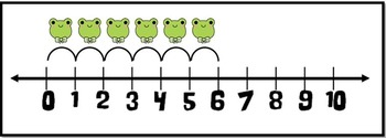 Common Core: Make 10 Four-in-a-Row Number Combinations to 10