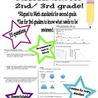 Common Core Math Assessment- Second/Third Grade