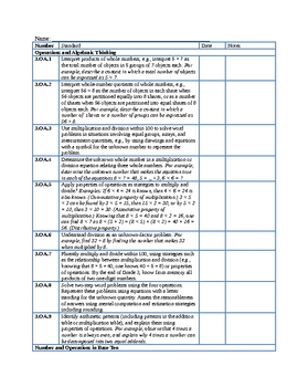 Common Core Math Standards Chart - Third Grade.docx