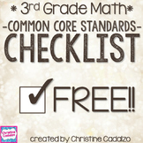 Common Core Math Standards Editable Checklist- 3rd Grade