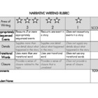 Common Core Narrative Writing Rubric