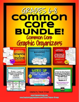 Common Core Reading Graphic Organizers Grades 6-8