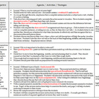 Common Core Personal Narrative Unit Plan & Assignments - 7