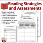 Common Core Reading Assessment Worksheets and Rubrics