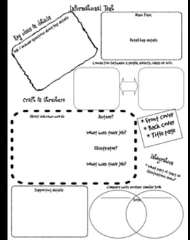 Common Core Reading Discussion Posters