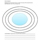 Common Core Reading Main Idea Organizer