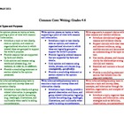 Common Core Roadmap: Writing Grades 4-6