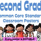 Common Core Second Grade Posters (I can...) Melonheadz Edition
