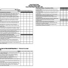 Common Core Second Grade Report Card