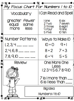 Common Core Skill Ring/Assessment...Math 1st Grade