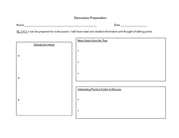 Common Core Speaking and Listening Graphic Organizers - Gr