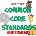 Common Core Standards Posters - 3rd Grade - ELA & MATH (HA