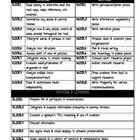 "Common Core Standards ""Cheat Sheet"""