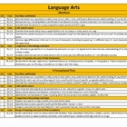 Common Core Standards Checklist 2nd Grade Language Arts