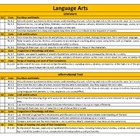 Common Core Standards Checklist 3rd Grade Language Arts