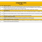 Common Core Standards Checklist 6th Grade Language Arts