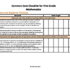 Common Core Standards Checklist First Grade - Math