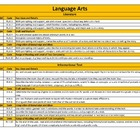 Common Core Standards Checklist Kindergarten Language Arts