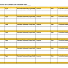 Common Core Standards Curriculum Map Templates and 5th Gra