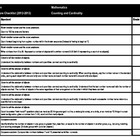 Common Core State Standards (CCSS) Check List - Kindergarten