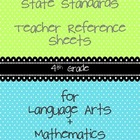 Common Core Teacher Reference Sheets - 4th Grade