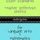 Common Core Teacher Reference Sheets - Kindergarten