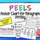 Common Core Writing &quot;PEEL&quot; Anchor Chart