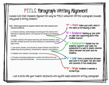 "Common Core Writing ""PEEL"" Anchor Chart"