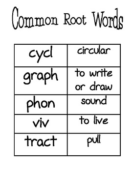 Common Roots/Affixes Word Work Game