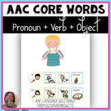 Communication Symbol Phrases Pronoun + Verb + Object_ AAC_ Autism