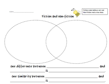 Compare & Contrast: Fiction/Non-Fiction