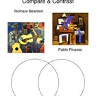 Compare & Contrast Two Artist