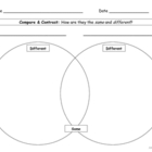 Compare &amp; Contrast (Venn Diagrams)