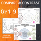 Compare and Contrast Graphic Organizer - On Sale!
