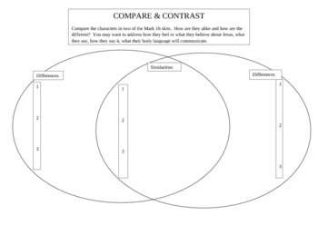 Compare and Contrast graphic organizer