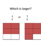 Comparing Fractions Slideshow