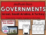 Comparing Southwest Asia's Governments - Israel, Iran, & S