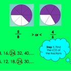 Comparing Unlike Fractions PowerPoint by Kelly Katz