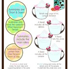 Comparison & Contrast Summary and Retell Poster