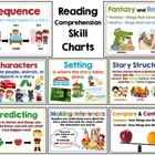 Comprehension Skill Charts