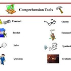 Comprehension Strategies Bookmark