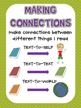 Comprehension Strategy Posters (free!)
