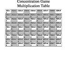 Concentration: Multiplication table TADO
