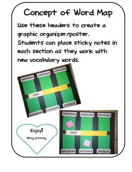Concept of Word Post-It Graphic Organizer