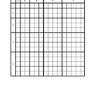 Conceptual Multiplication Table