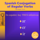 Conjugation of regular verbs