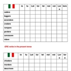 Connect 4 ERE verbs in Italian