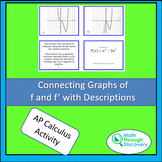 Connecting Graphs of f and f' with Descriptions