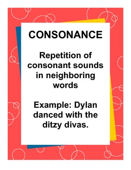 Consonance Figurative Language Poster