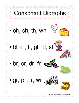 Consonant Digraphs - Fun Worksheets